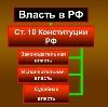 Органы власти в Новосокольниках